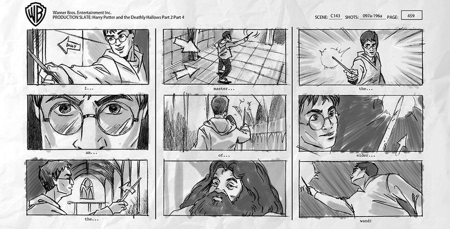 3 Dạng Storyboard Thường Gặp Trong Sản Xuất TVC Quảng Cáo